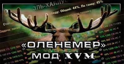 Мод Оленеметр для World of Tanks 0.8.8